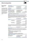 Fertigungsbeispiele Schnitt - Seite 4