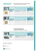 Technische Hinweise Technical hints - Seite 7