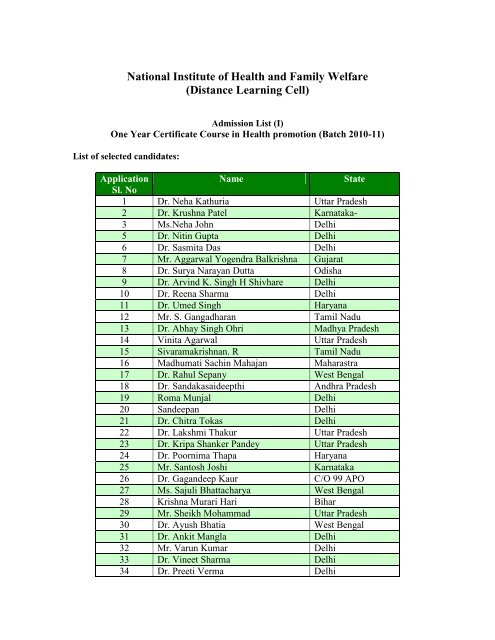 Admission list - National Institute of health and family welfare