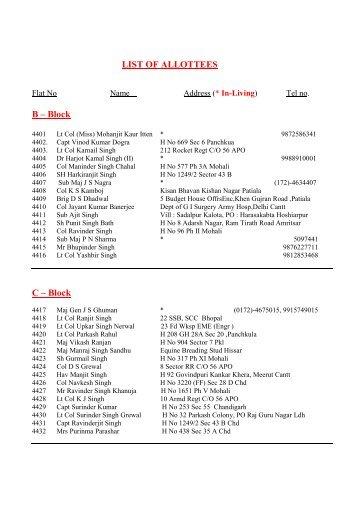 LIST OF ALLOTTEES B – Block C – Block - Army Society Mohali
