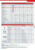 VRF-Systeme - Seite 6