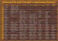 Redwood Park Golf Club Men's Tournament Honours.