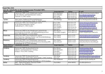 01.01.2010 gekürzte Anlaufstellenliste - Startercenter NRW