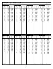 CK2500-II Spec Book 12-05