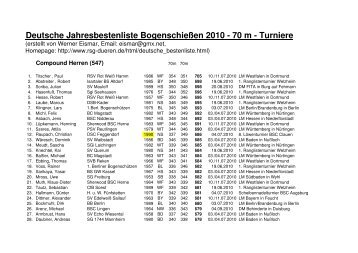 Deutsche Jahresbestenliste Bogenschießen 2010 - 70 m - RSG Düren