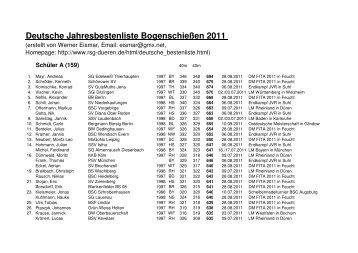 Deutsche Jahresbestenliste Bogenschießen 2011 - RSG Düren