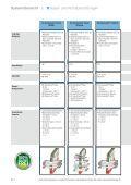 BC-IBP_Systemuebersicht.pdf - IBP Brandschutz - Page 4