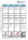 BC-IBP_Systemuebersicht.pdf - IBP Brandschutz - Page 5