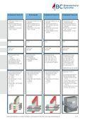 Systemübersicht - IBP Brandschutz - Page 5