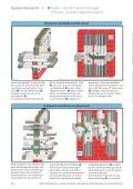 Systemübersicht - IBP Brandschutz - Page 6