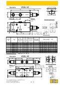 HC - Hydro Cardan - Page 5
