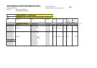 WICANDERS SUOSITUSHINNASTO 2011 - Korkkitrio Oy