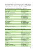 NGOs im Social Web Social Web - netzwerkPR - Seite 7