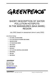 SHORT DESCRIPTION OF WATER POLLUTION HOTSPOTS IN THE