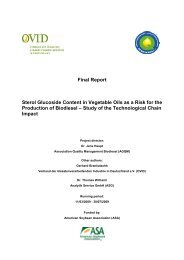 Final Report Sterol Glucoside Content in Vegetable Oils as ... - AGQM
