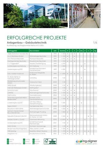 Anlagenbau - Ing. Aigner
