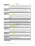 CRUNCHTIME: 20+ Weeks of Writing Plans - Ning - Page 6