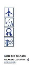 liste der gültigen anlagen - zertifikate - Zertifizierung