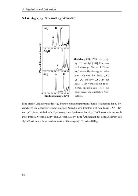 Wasserstoffchemisorption an einfachen Metallclustern - KOPS ...