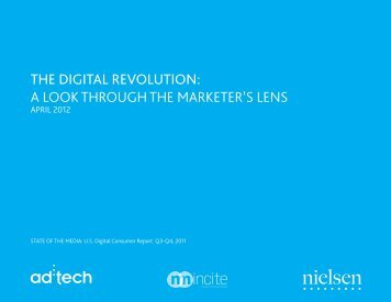 The DigiTal RevoluTion: A LOOk THROUgH THE ... - Ad:Tech