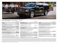 A RewARding JouRney - Chevrolet