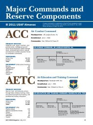 Major Commands and Reserve Components - Air Force Magazine