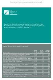 Download PDF - Finanzberichte
