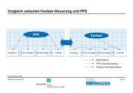Vergleich zwischen Kanban-Steuerung und PPS - Lean Manufacturing