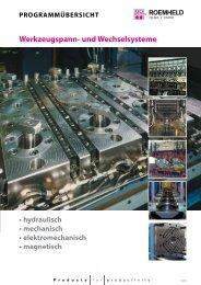 Werkzeugspann- und Wechselsysteme - ROEMHELD Gruppe