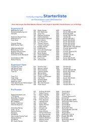Vorläufig endgültige Starterliste der Rennklassen beim ... - Art Motor
