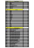 Lista Preturi 2012 OFFROAD - Acerbis - Page 5