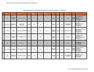senarai francaisor yang telah berdaftar di bawah akta francais ... - PNS
