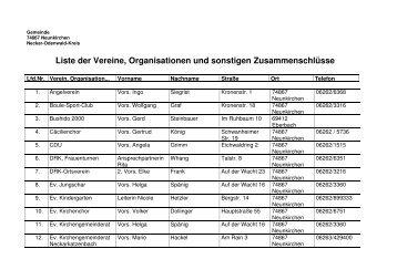 Liste der Vereine, Organisationen und sonstigen ... - Neunkirchen
