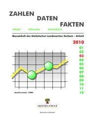 FAKTEN DATEN ZAHLEN - Statistisches Landesamt Sachsen-Anhalt
