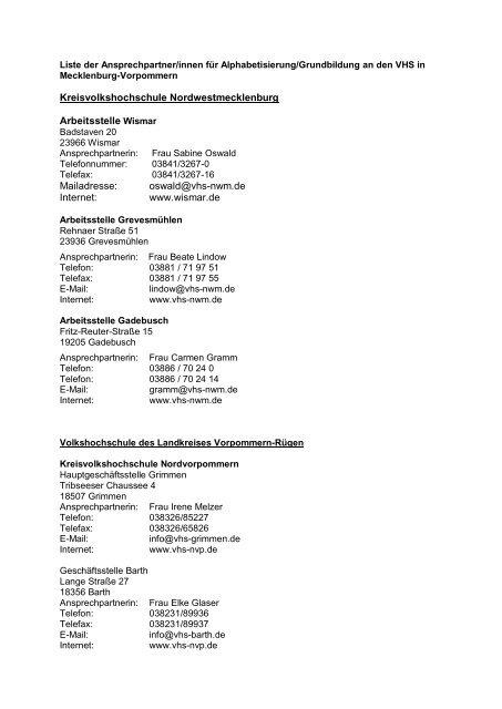 Liste der Ansprechpartner/innen