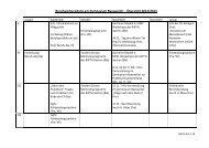Berufsvorbereitung am Gymnasium Baesweiler – Übersicht 2012/2013
