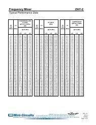 LAB-2 (Tutorial) Gilbert Mixer Simulation (Cadence SpectreRF