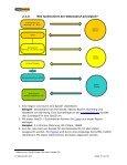 Immowelt API Dokumentation - Seite 7
