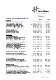 Lehrgaenge 2012 - Dr. Reinold Hagen Stiftung