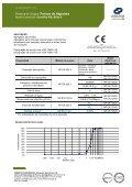 Britas CE FORNOS ALGODRES - Cimpor Cimentos de Portugal - Page 3