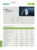 Type 3 Surge Arrester.pdf - Surge Protection Device - Page 2