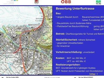 Bewertung Unterflurtrasse - Vorarlberg