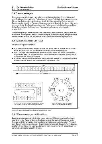 05.04 Zusammentragen.pdf - Mediencommunity.de