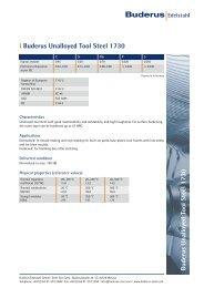 Buderus Unalloyed Tool Steel 1730 - Buderus Edelstahl GmbH