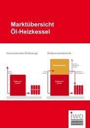 Marktübersicht Öl-Heizkessel - IWO-Österreich