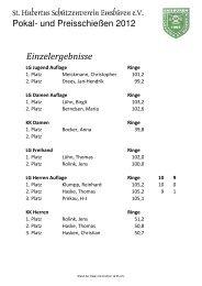 LG Damen Auflage Ringe 10 9 - St. Hubertus Schützenverein ...