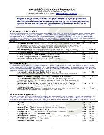 Interstitial Cystitis Food List