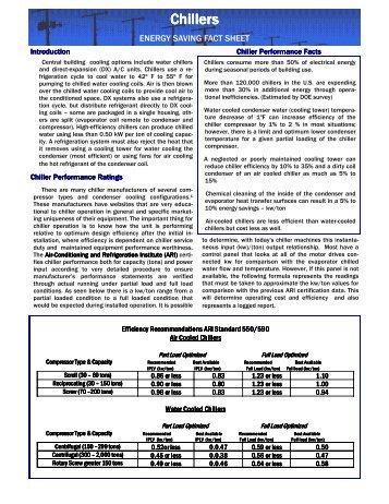 Energy Saving Fact Sheet Chillers