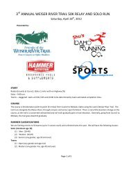 50k running event - Friends of the Weiser River Trail