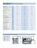 Línea Romi G 200 - Industrias Romi S.A. - Page 2